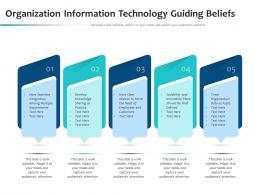 Organization Information Technology Guiding Beliefs
