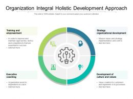 Organization Integral Holistic Development Approach