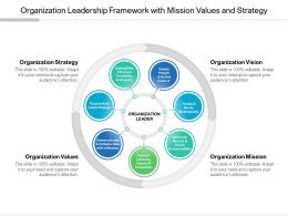 Organization Leadership Framework With Mission Values And Strategy