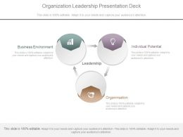 Organization Leadership Presentation Deck