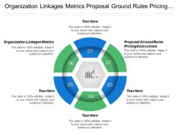 Organization Linkages Metrics Proposal Ground Rules Pricing Instructions