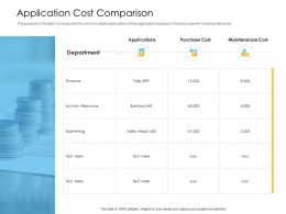 Organization Management Application Cost Comparison Maintenance Ppt Slides Elements