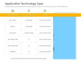 Organization Management Application Technology Type Cloud Based Ppt Slides Information