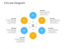 Organization Management Circular Diagram Audiences Attention Ppt Slides Guidelines