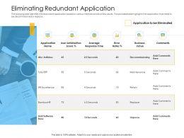 Organization Management Eliminating Redundant Application Response Time Ppts Icons