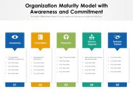 Organization Maturity Model With Awareness And Commitment
