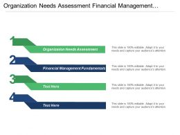 Organization Needs Assessment Financial Management Fundamentals Cpb