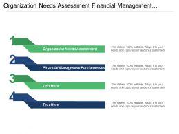 Organization Needs Assessment Financial Management Fundamentals Cpb
