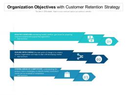 Organization Objectives With Customer Retention Strategy