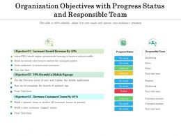 Organization Objectives With Progress Status And Responsible Team