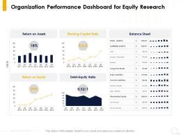 Organization Performance Dashboard For Equity Research Current Stock Ppt Powerpoint Presentation Icon Example