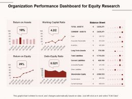 Organization Performance Dashboard For Equity Research Data Based Ppt Powerpoint Presentation Layouts Portfolio