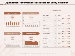 Organization Performance Dashboard For Equity Research Other Liabilities Ppt Powerpoint Presentation Slides Layout