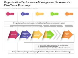 Organization Performance Management Framework Five Years Roadmap