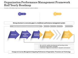 Organization Performance Management Framework Half Yearly Roadmap