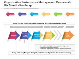 Organization Performance Management Framework Six Months Roadmap