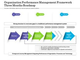 Organization Performance Management Framework Three Months Roadmap