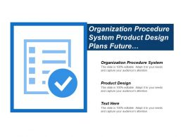 Organization Procedure System Product Design Plans Future Workforce Capacities