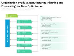 Organization Product Manufacturing Planning And Forecasting For Time Optimization