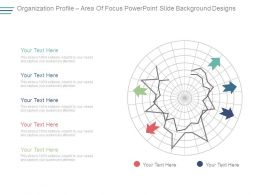 Organization Profile Area Of Focus Powerpoint Slide Background Designs
