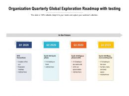 Organization Quarterly Global Exploration Roadmap With Testing