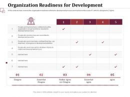 Organization Readiness For Development Development Process Ppt Infographics