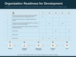 Organization Readiness For Development Disagree Ppt Demonstration
