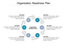 Organization Readiness Plan Ppt Powerpoint Presentation Professional Graphics Template Cpb