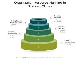 Organization Resource Planning In Stacked Circles
