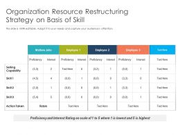 Organization Resource Restructuring Strategy On Basis Of Skill