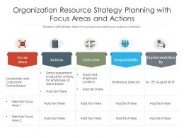 Organization Resource Strategy Planning With Focus Areas And Actions