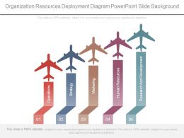 Organization Resources Deployment Diagram Powerpoint Slide Background