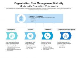 Organization Risk Management Maturity Model With Evaluation Framework