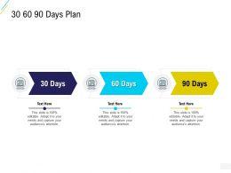 Organization Risk Probability Management 30 60 90 Days Plan Ppt Powerpoint Slideshow