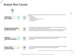 Organization Risk Probability Management Analyze Root Causes Ppt Slides Outfit