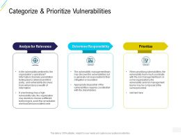 Organization Risk Probability Management Categorize And Prioritize Vulnerabilities Ppt Grid