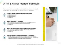 Organization Risk Probability Management Collect And Analyze Program Information Ppt Outline