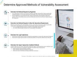 Organization Risk Probability Management Determine Approved Methods Of Vulnerability Assessment Ppt Display