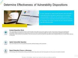 Organization Risk Probability Management Determine Effectiveness Of Vulnerability Dispositions Ppt Designs