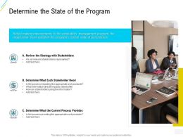 Organization Risk Probability Management Determine The State Of The Program Ppt Introduction