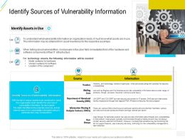 Organization Risk Probability Management Identify Sources Of Vulnerability Information Ppt Grid