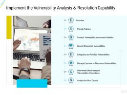 Organization Risk Probability Management Implement The Vulnerability Analysis Ppt Good
