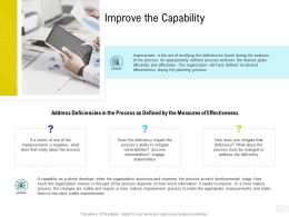 Organization Risk Probability Management Improve The Capability Ppt Powerpoint Inspiration