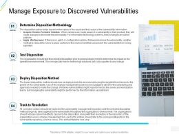 Organization Risk Probability Management Manage Exposure To Discovered Vulnerabilities Ppt Template