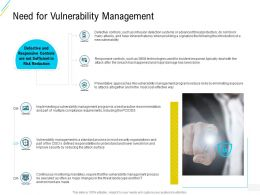 Organization Risk Probability Management Need For Vulnerability Management Ppt Slideshow