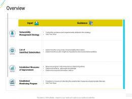 Organization Risk Probability Management Overview Vulnerability Ppt Portfolio