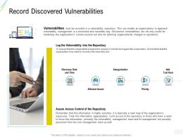 Organization Risk Probability Management Record Discovered Vulnerabilities Ppt Samples