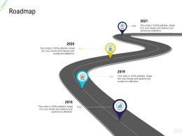 Organization Risk Probability Management Roadmap Ppt Powerpoint Elements
