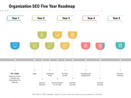 Organization SEO Five Year Roadmap