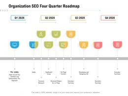 Organization SEO Four Quarter Roadmap